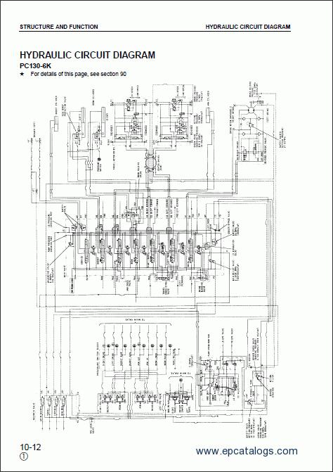 wiring diagram for motorcycles johnson outboard key switch komatsu excavator pc130-6k, pc150lgp-6k workshop manual