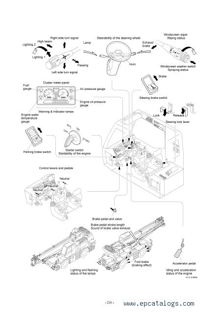 Kato Roughter SR-300L Download Instruction Manual