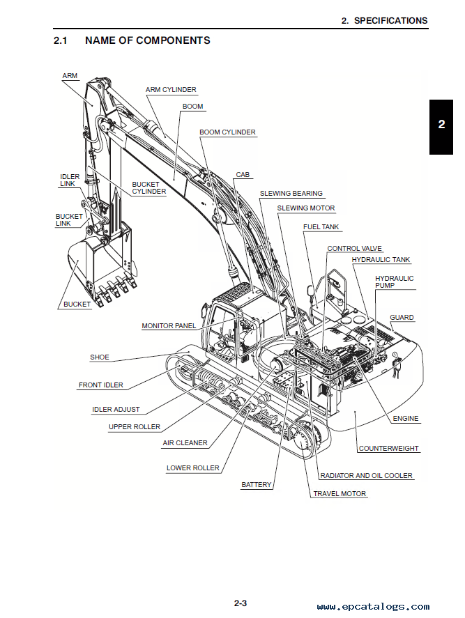 Kobelco SK350-9 Tier 4 Hydraulic Excavator Download PDF Manual