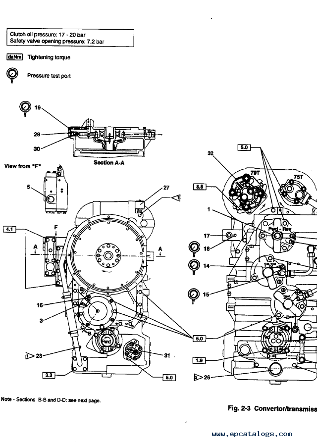 New Holland LW90 Wheel Loader Factory PDF Service Manual