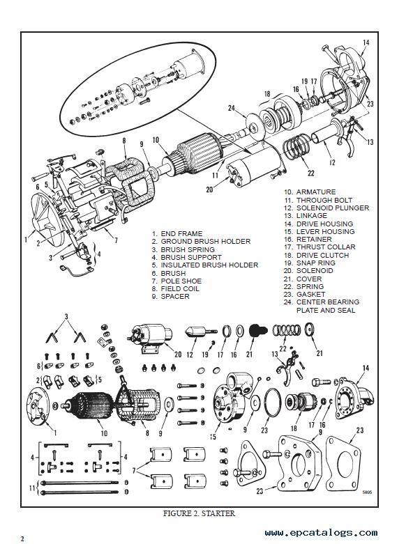 Hyster Class 4 B187 S2.00-3.00XL Europe Engine Trucks PDF