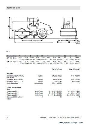 Bomag BW156  179 DPDDHPDH3 Drum Operating Instructions
