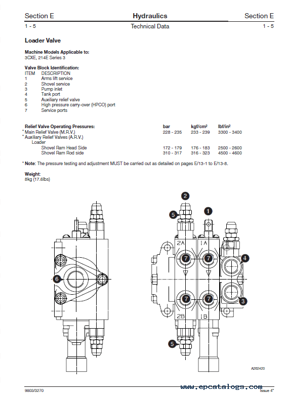 JCB Backhoe Loader 3CX 4CX 214 215 217 VARIANTS Service PDF