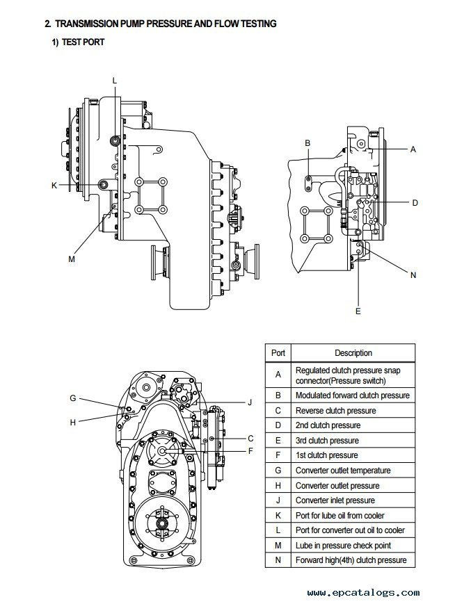 Hyundai Hl750tm 3 Wheel Loader Service Manual Pdf Download