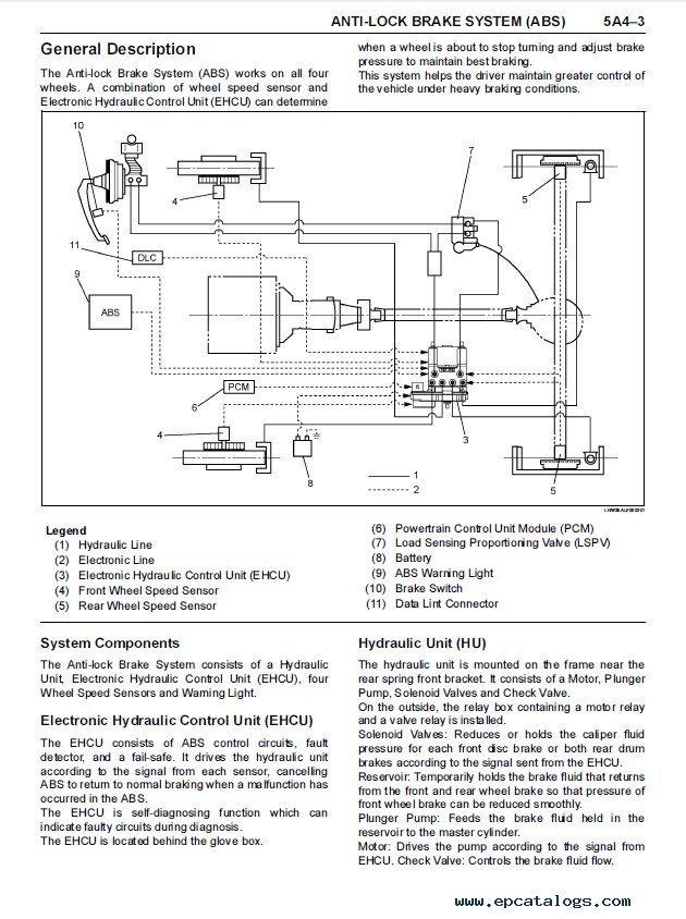 isuzu npr abs wiring diagram wire data schema u2022 rh waterstoneplace co Isuzu Truck Wiring Diagram 2005 Isuzu NPR Engine Wiring Diagram