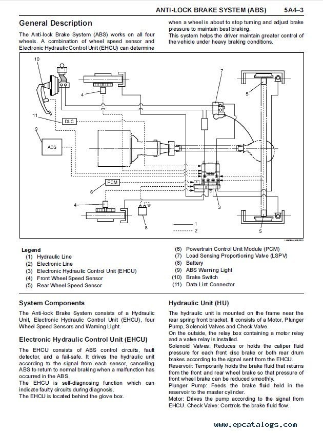 abs wiring diagrams abs cycling and wiring diagram help bull com isuzu  panther wiring diagram engine isuzu npr abs wiring diagram isuzu wiring  diagrams