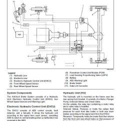 Isuzu Npr 200 Wiring Diagram Intercity Furnace Parts N Series - Nhr, Nkr, Npr, Nqr, Nps Pdf Workshop Manual