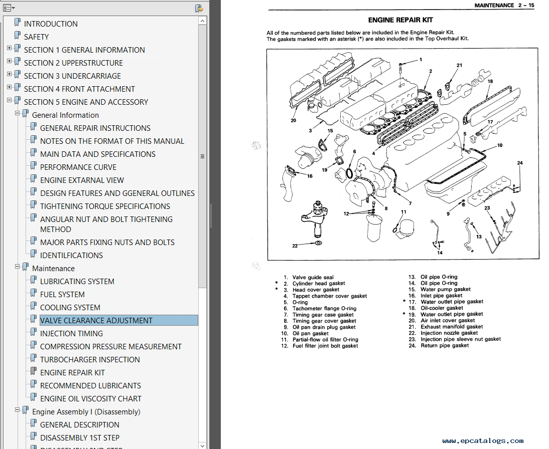 Hitachi EX400-5 Excavator Workshop Manual PDF