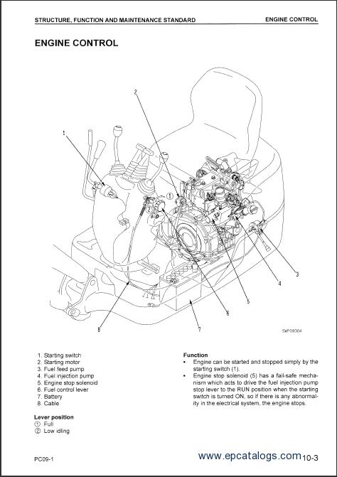 Komatsu Hydraulic Excavator PC09-1 Workshop Manual