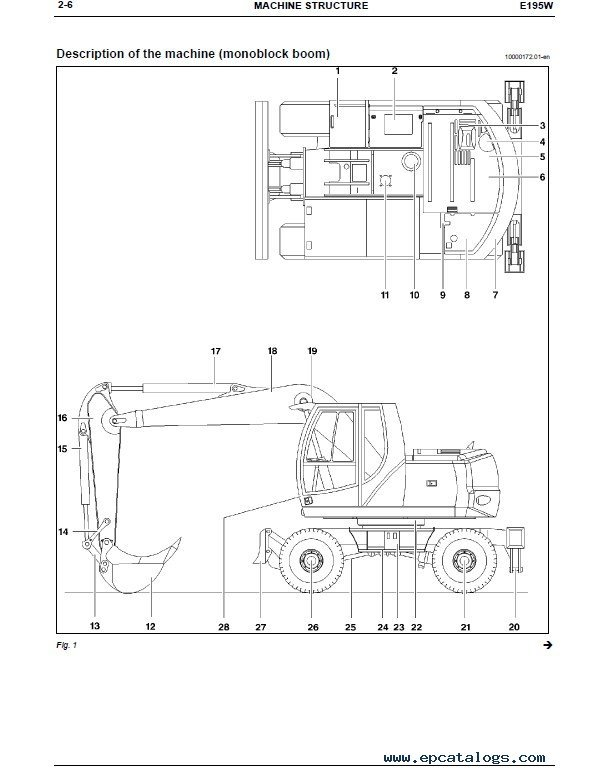 Fiat Kobelco E195W Hydraulic Excavator Service Manual PDF