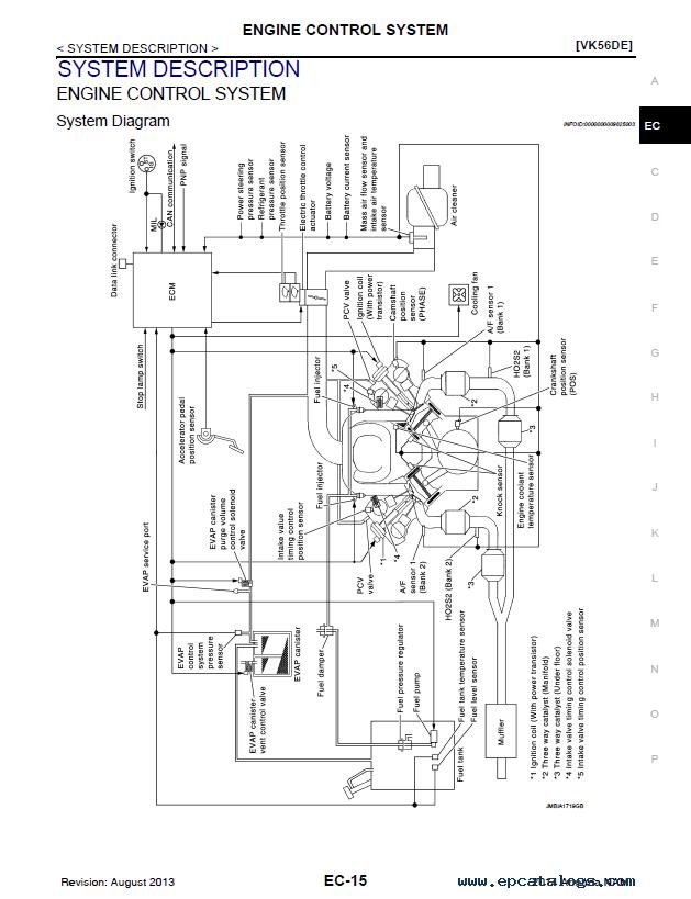 Nissan Armada Model TA60 Series 2014 Service Manual PDF