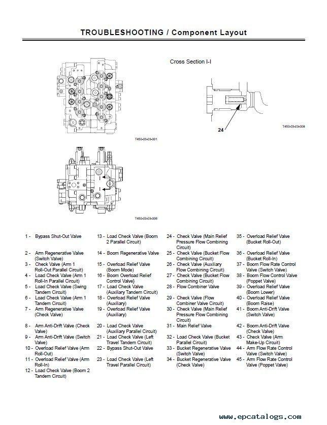 Hitachi Zaxis 450/LC-3 470H/LCH-3 500LC-3 520LCH-3 PDF
