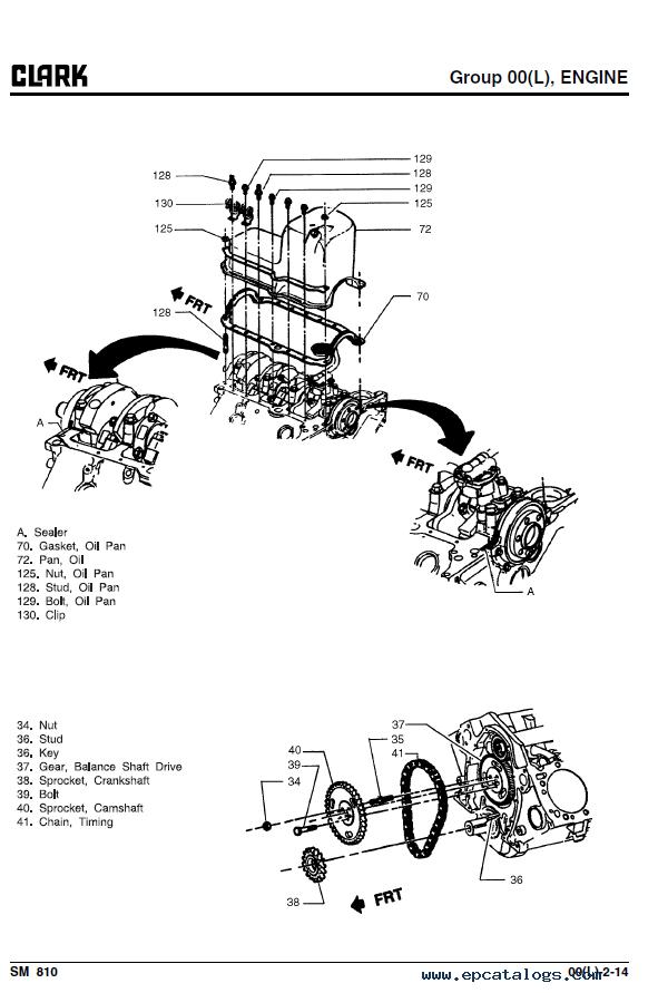 Clark C40/45/50s/55s D, C40/45/50s/55s L Service Manual