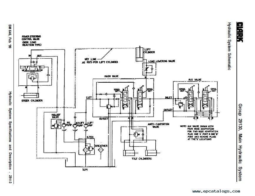 Clark EC 90/120 SM646 Service Manual PDF