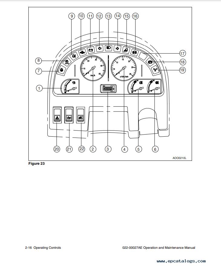 Daewoo Wheel Loader Mega 250-V Manual PDF Download