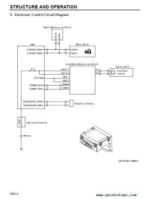 Mitsubishi Canter Ac Wiring Diagram  Somurich