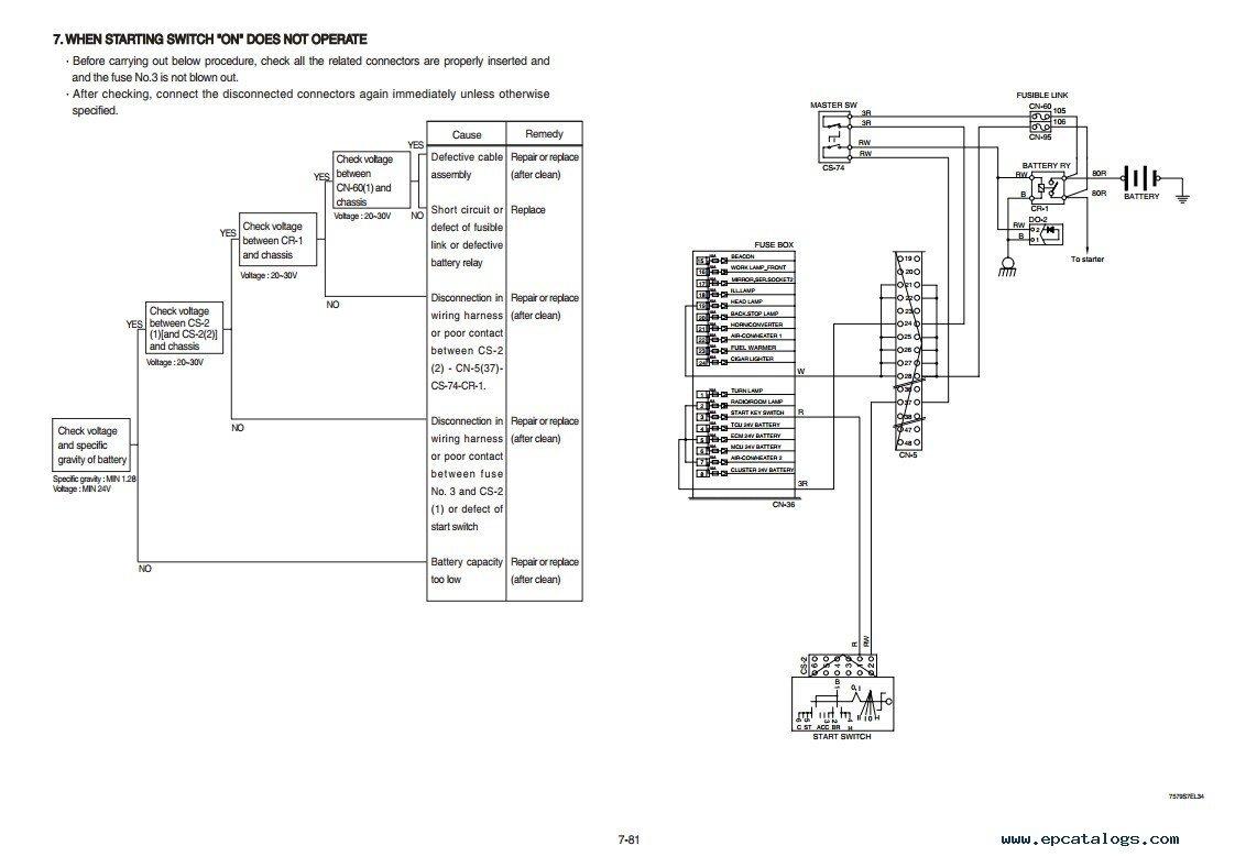 hight resolution of repair manual hyundai hl730 9s wheel loader service manual 6
