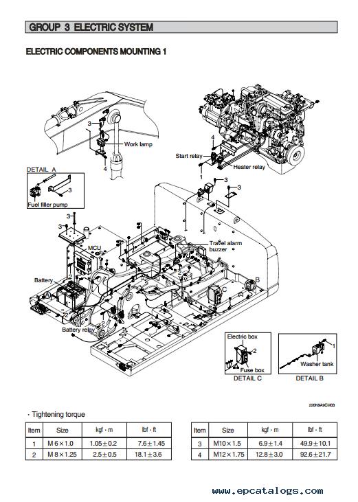 Hyundai R220NLC-9A Crawler Excavator Service Manual Download