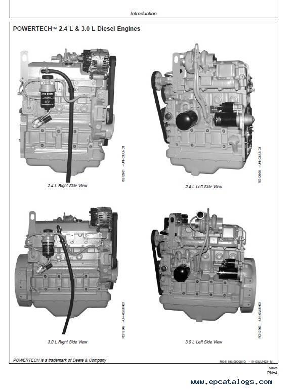 JD PowerTech 2.4L 3.0L OEM Engines Operators Manual PDF