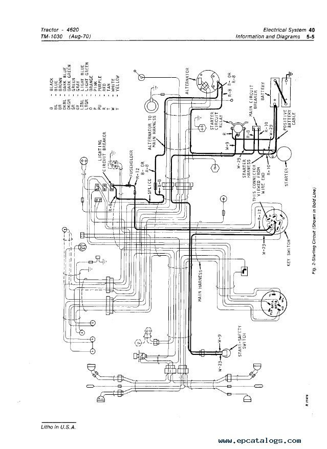 John Deere 4620 Tractor TM1030 Technical Manual PDF