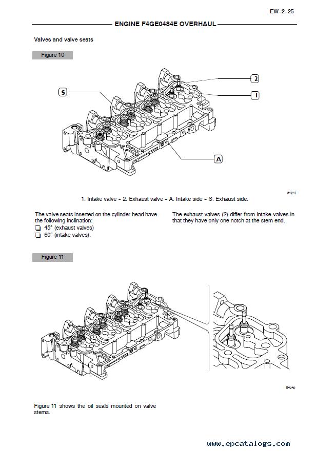 Iveco NEF Engines F4GE0484E-F4GE0684F-F4HE0684J PDF Manual