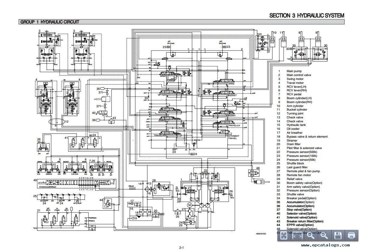 Hyundai R480LC9A, R520LC9A Crawler Excavator Repair Manual PDF