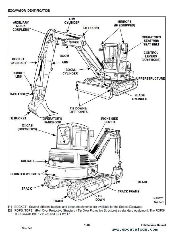 Bobcat E55 Compact Excavator Service Manual PDF