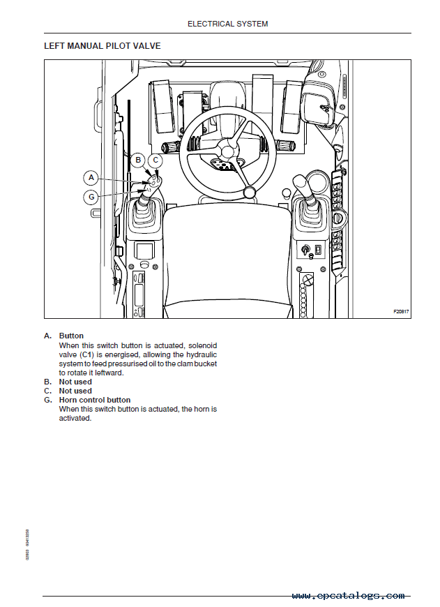 Fiat Kobelco E145W & E175W Excavator Workshop Manual PDF