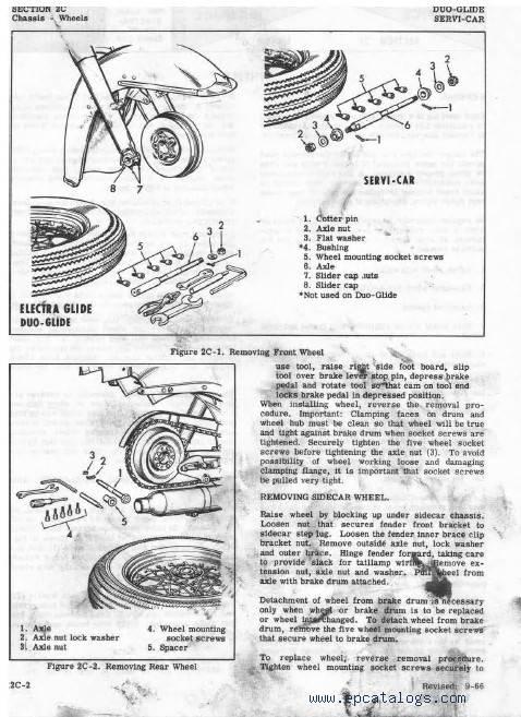 Harley Davidson Electra & Duo-Glides 1959-1969 Service PDF