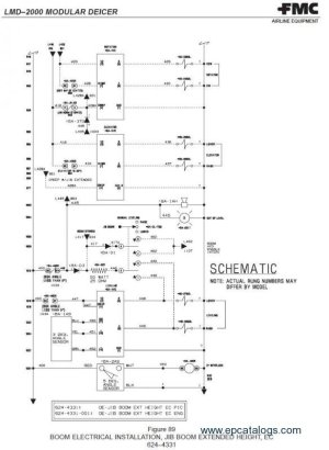 FMC LMD2000 Aircraft Deicer Spare Parts Catalog Download