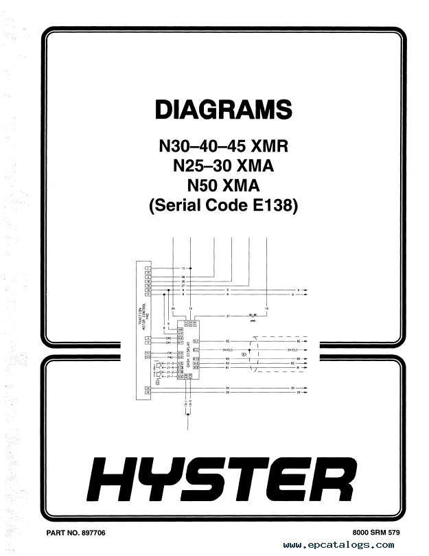Hyster Class 2 E138 Electric Motor Narrow Aisle Trucks PDF