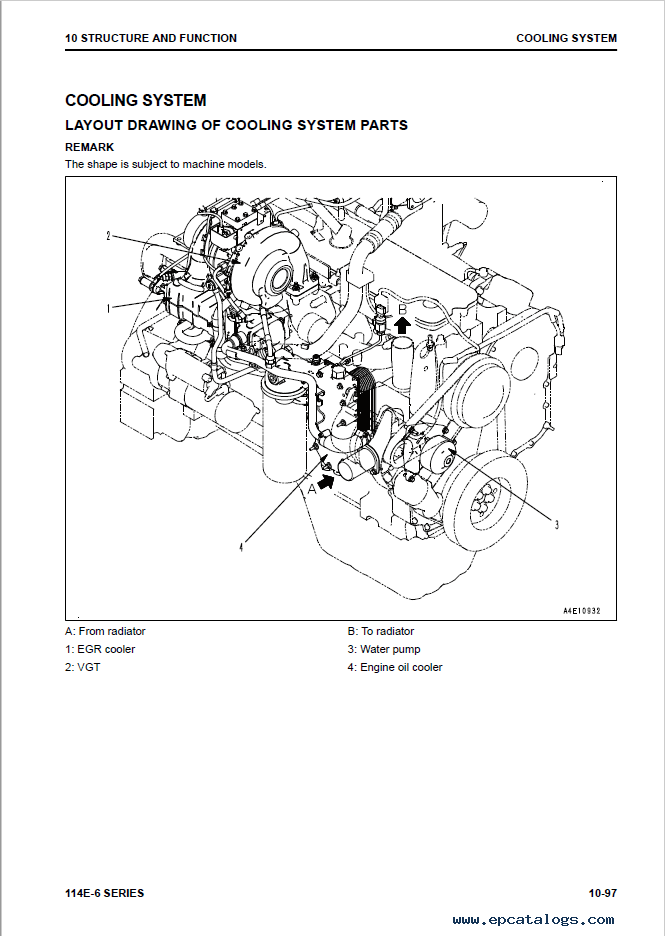 Komatsu Engine 114E-6 Series Shop Manual PDF Download