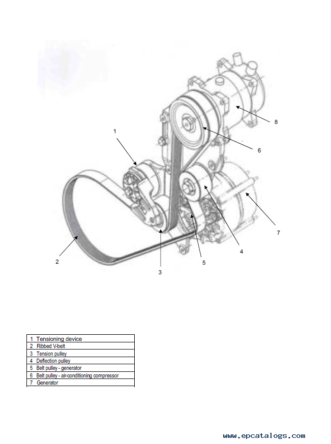 Liebherr Diesel Engines D934 / D936 Service Manual PDF