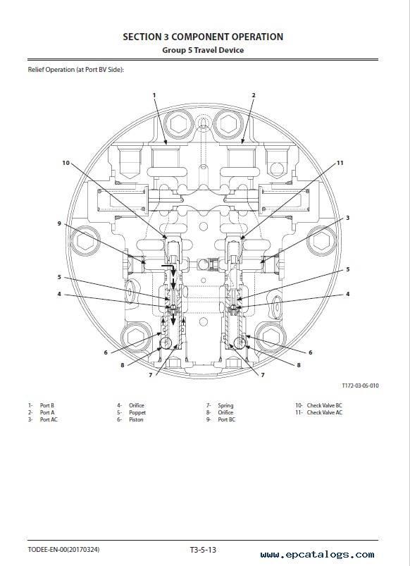 Hitachi Excavator ZX85USB-5A Operational Principle PDF