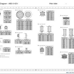 Wiring Diagram Manual Tiger Skeleton Kenworth T2000 Electrical Pdf