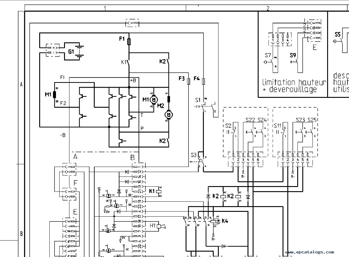 Still STEDS Navigator D8.19 R2 Parts & Service