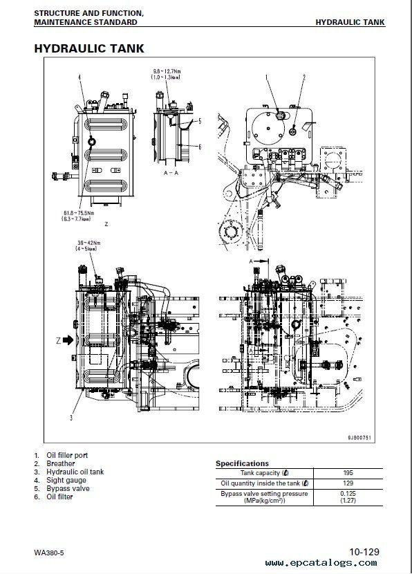 Komatsu WA380-5H Wheel Loader Shop Manual Part I PDF