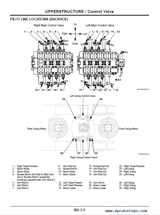 Hitachi EX1800-3 Excavator Workshop Manual W144E00 PDF