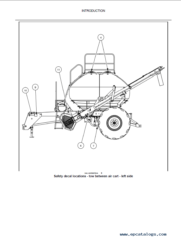 Case Precision Air 2230/2280/2330/3380/3430 Air Cart PDF