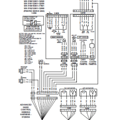Pressure Switch For Air Compressor Diagram Explain The Process Of Nutrition In Amoeba With Bobcat 773, 773hf, 773 Turbo Loaders G Series Service Manual Pdf