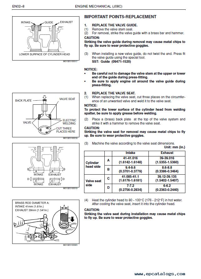 Ausgezeichnet Ddec Ecm Iii Schaltplan Bilder - Elektrische ...