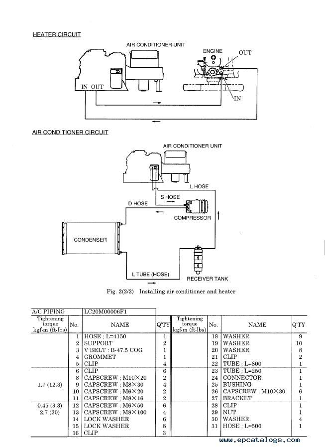 Kobelco SK330VI SK330LCVI SK330NLCVI Shop Manual PDF