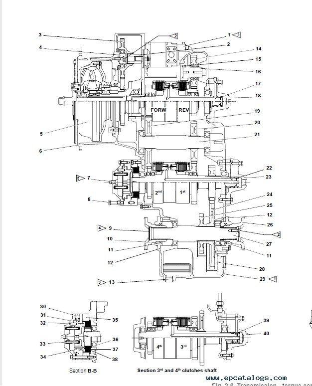 Fiat Kobelco W110-W130/W130PL Wheel Loader Service PDF