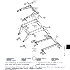 Wiring Diagrams For Trucks Chimpanzee Food Chain Diagram John Deere 675, 675b Skid Steer Loaders Technical Manual