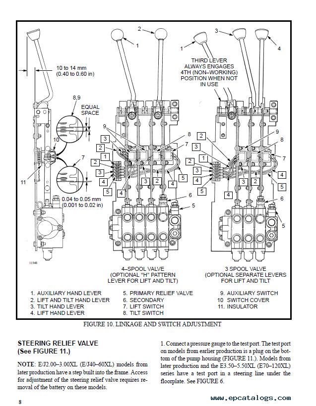 Hyster Class 1 For C098 E3.50-5.50XL (Motor Rider Trucks