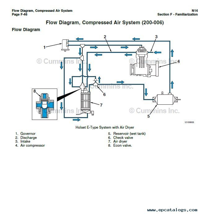 Cummins Engine Diesel N14 workshop repair service manual cummins 8 3 ecm wiring diagram efcaviation com n14 celect wiring diagram at mifinder.co