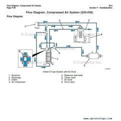 Wiring Plug To Dryer Diagram For Solar Power System Cummins N14 Base Engine Stc, Celect, Celect Plus Pdf