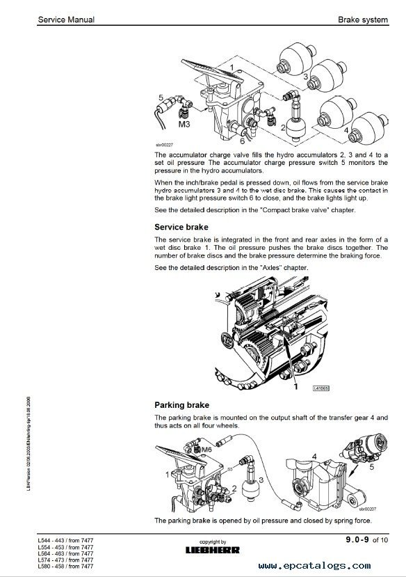 Liebherr L544 L554 L564 L574 L580 2plus2 Wheel Loader PDF