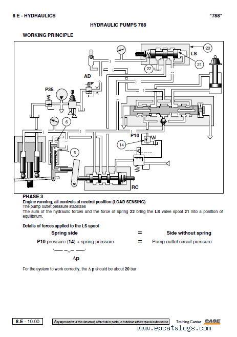 Case 788P/C Powersensor Hydraulic Excavators PDF Manual