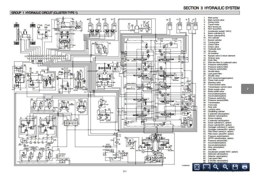 medium resolution of hyundai r210w 9s wheel excavator service repair manual komatsu fg30 forklift wiring diagram